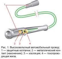 Все о высоковольтных проводах - Автоэлектрик в Минске